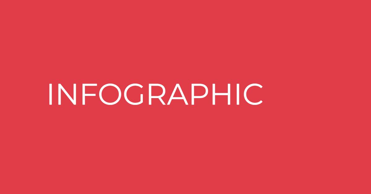guardrec-infographic-resources